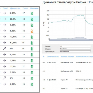 Экраны интерфейсов управления Беркут-ПБС-1