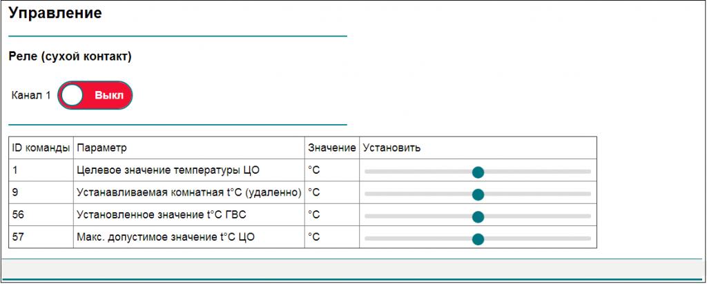 Рис. 3-3. Интерфейс. 3